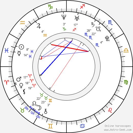 Sanya Richards birth chart, biography, wikipedia 2019, 2020