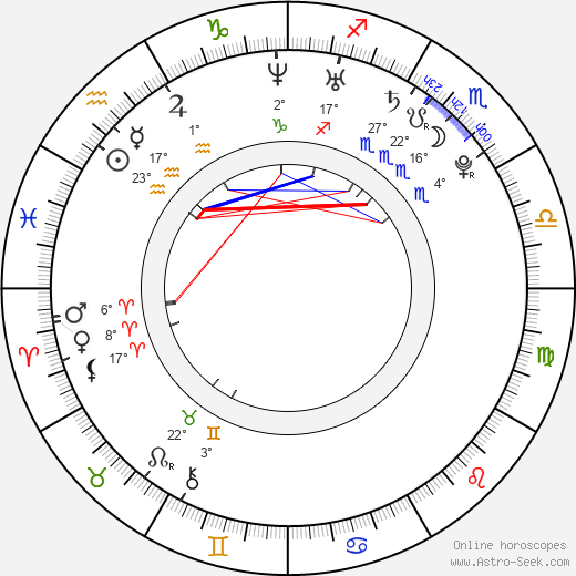 Sarah Butler birth chart, biography, wikipedia 2018, 2019