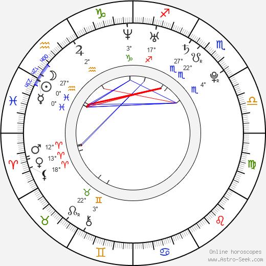Tatanka Means birth chart, biography, wikipedia 2020, 2021