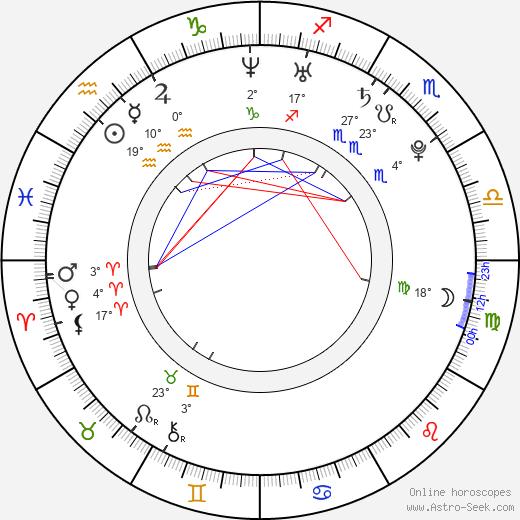 Tegan Moss birth chart, biography, wikipedia 2019, 2020