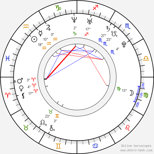 Tina Majorino birth chart, biography, wikipedia 2019, 2020