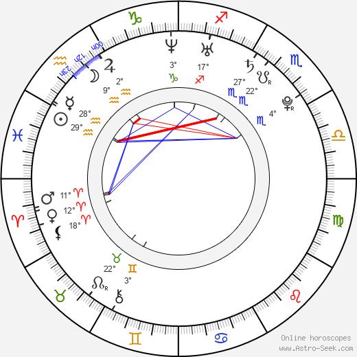 Todd Lasance birth chart, biography, wikipedia 2019, 2020