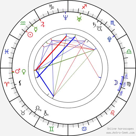 Valery Hilton birth chart, Valery Hilton astro natal horoscope, astrology