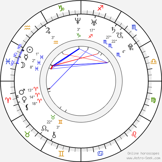 Yuliya Olegovna Volkova birth chart, biography, wikipedia 2017, 2018