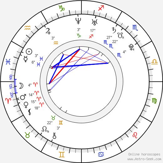 Zach Roerig birth chart, biography, wikipedia 2018, 2019