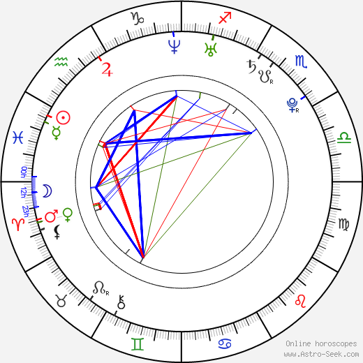 Zach Roerig astro natal birth chart, Zach Roerig horoscope, astrology