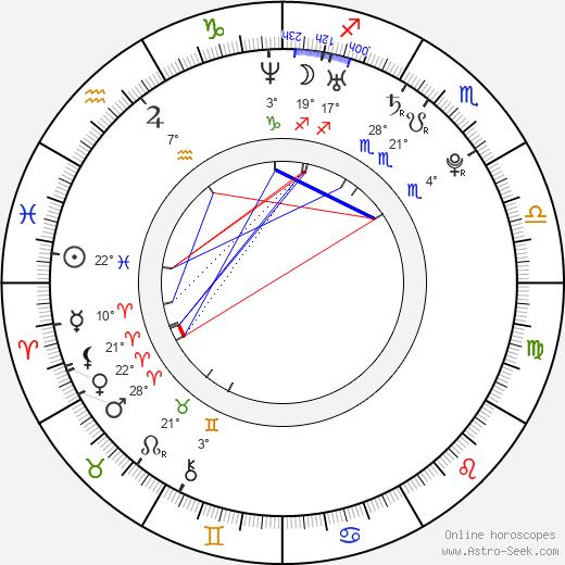 Alfonso Dosal birth chart, biography, wikipedia 2019, 2020