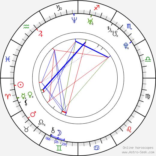 Barbora Úlehlová tema natale, oroscopo, Barbora Úlehlová oroscopi gratuiti, astrologia
