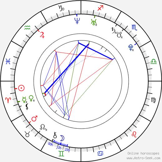 Caroline Winberg tema natale, oroscopo, Caroline Winberg oroscopi gratuiti, astrologia