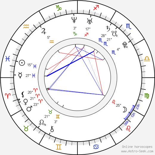 Charlie Parra del Riego birth chart, biography, wikipedia 2019, 2020