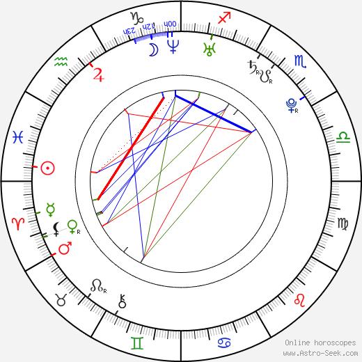 Da-hee Lee astro natal birth chart, Da-hee Lee horoscope, astrology