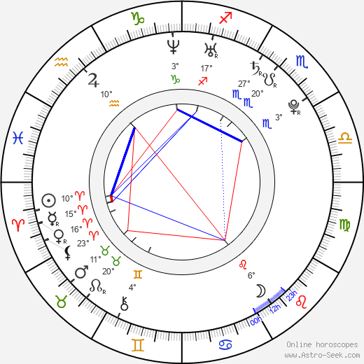 Jessica Szohr birth chart, biography, wikipedia 2020, 2021