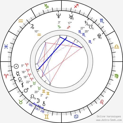Jonathan Groff birth chart, biography, wikipedia 2019, 2020