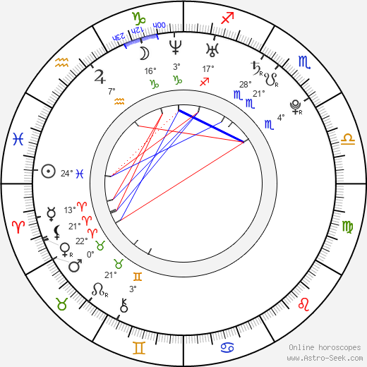 Kellan Lutz tema natale, biography, Biografia da Wikipedia 2020, 2021