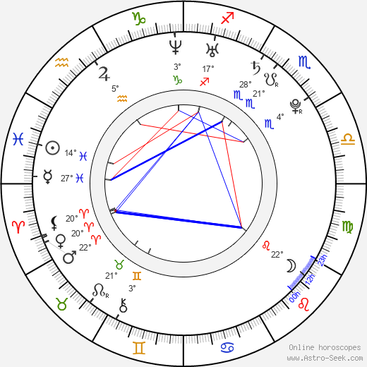 Ken'ichi Matsuyama birth chart, biography, wikipedia 2018, 2019