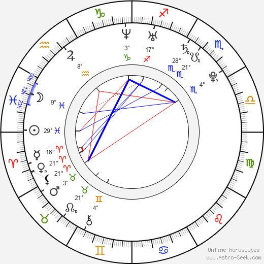 Marja Lewis Ryan birth chart, biography, wikipedia 2017, 2018