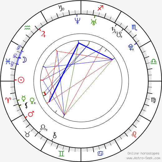 Marja Lewis Ryan astro natal birth chart, Marja Lewis Ryan horoscope, astrology