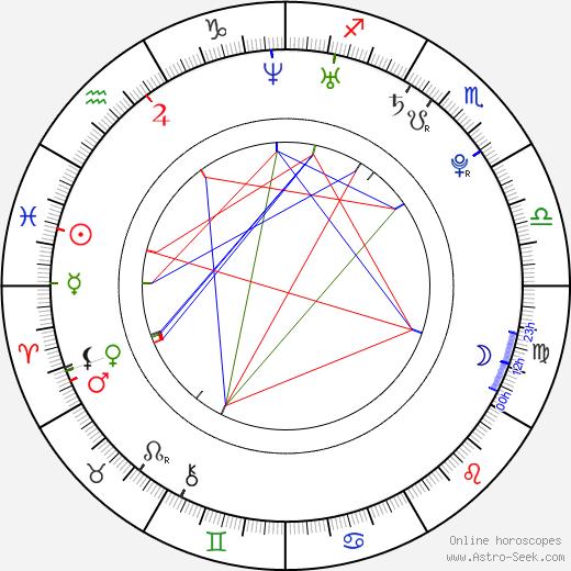 Meghan Falcone день рождения гороскоп, Meghan Falcone Натальная карта онлайн