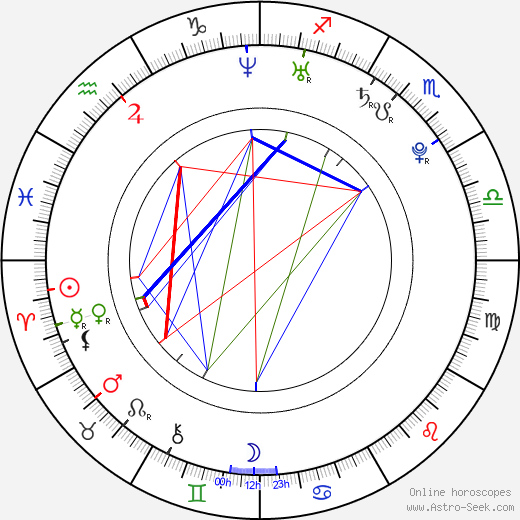 Уэйанс Michael Wayans день рождения гороскоп, Michael Wayans Натальная карта онлайн