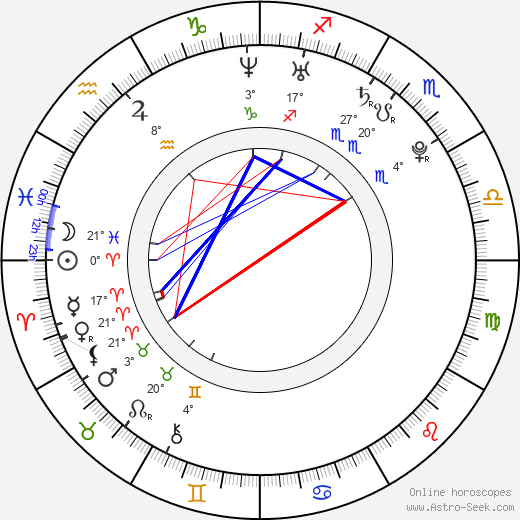 Molly Schreiber birth chart, biography, wikipedia 2018, 2019