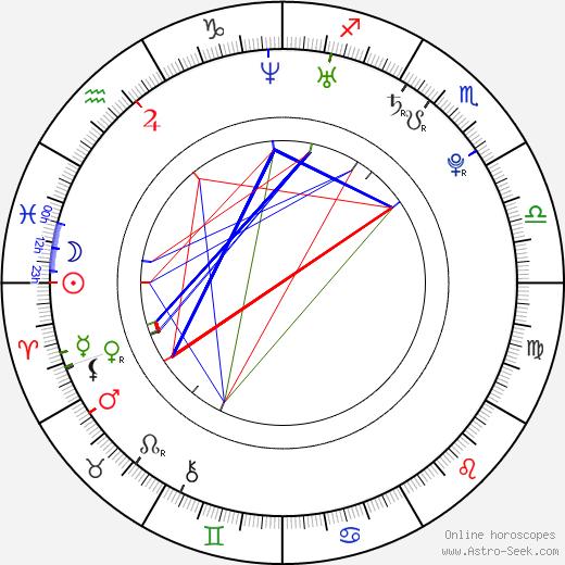 Molly Schreiber astro natal birth chart, Molly Schreiber horoscope, astrology