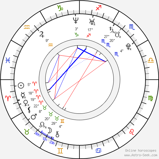 Natacha Peyre birth chart, biography, wikipedia 2020, 2021