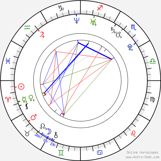 Natacha Peyre birth chart, Natacha Peyre astro natal horoscope, astrology
