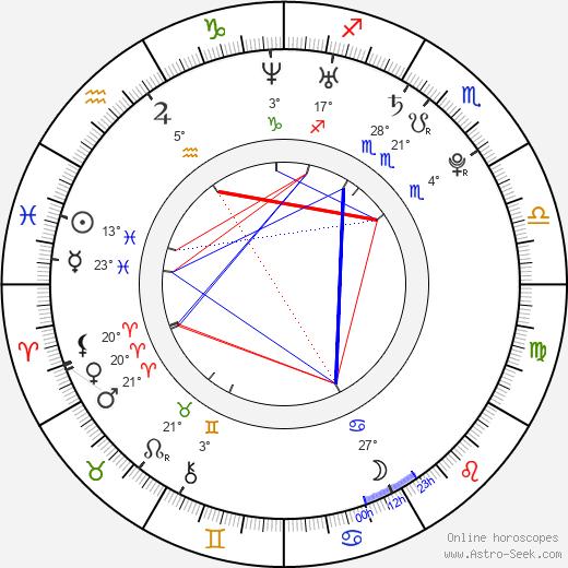 Nathalie Kelley birth chart, biography, wikipedia 2020, 2021