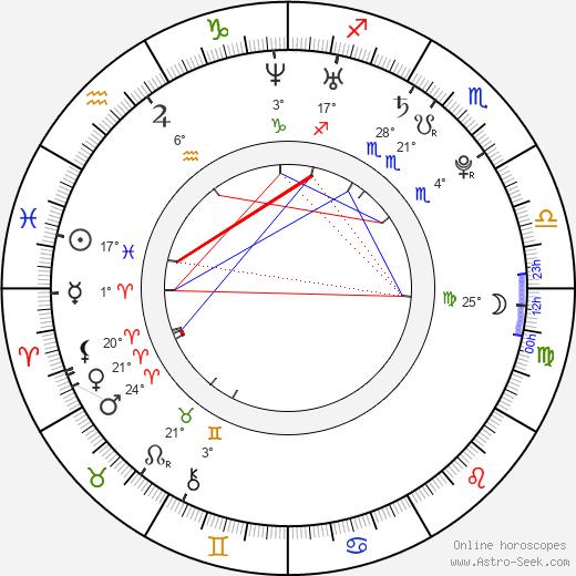 Nicolas St. Pierre birth chart, biography, wikipedia 2019, 2020