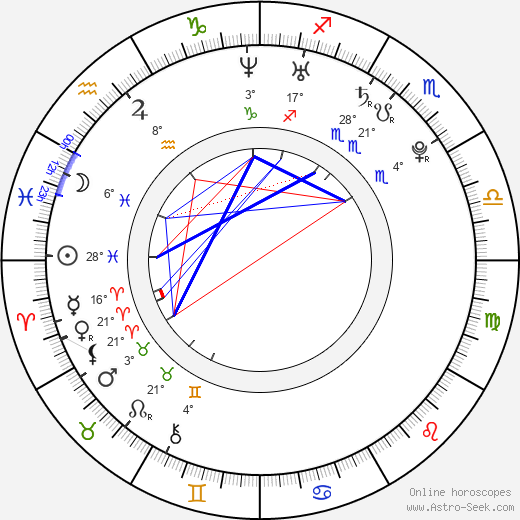 Petra Hlávková birth chart, biography, wikipedia 2017, 2018