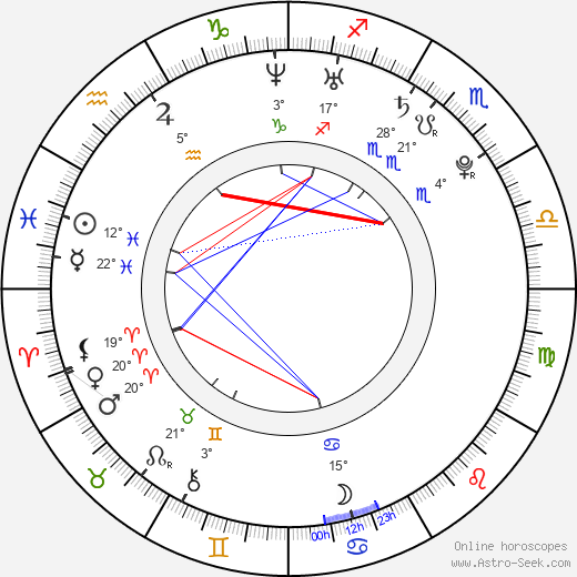 Reggie Bush birth chart, biography, wikipedia 2018, 2019