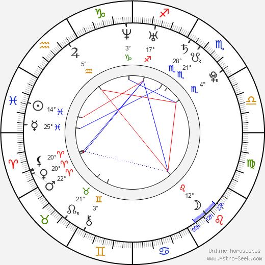 Scott Michael Foster tema natale, biography, Biografia da Wikipedia 2020, 2021