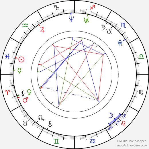 Scott Michael Foster tema natale, oroscopo, Scott Michael Foster oroscopi gratuiti, astrologia