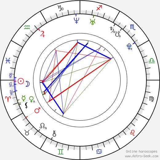 Sonequa Martin-Green astro natal birth chart, Sonequa Martin-Green horoscope, astrology