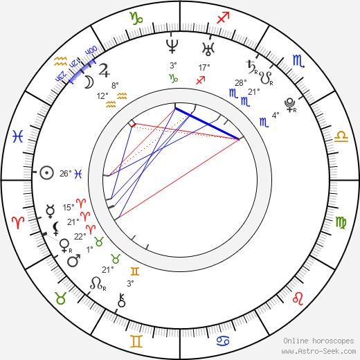 Tane Davis birth chart, biography, wikipedia 2018, 2019