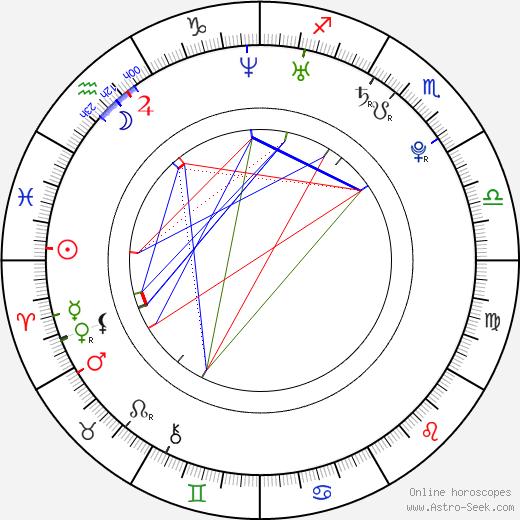 Tane Davis astro natal birth chart, Tane Davis horoscope, astrology