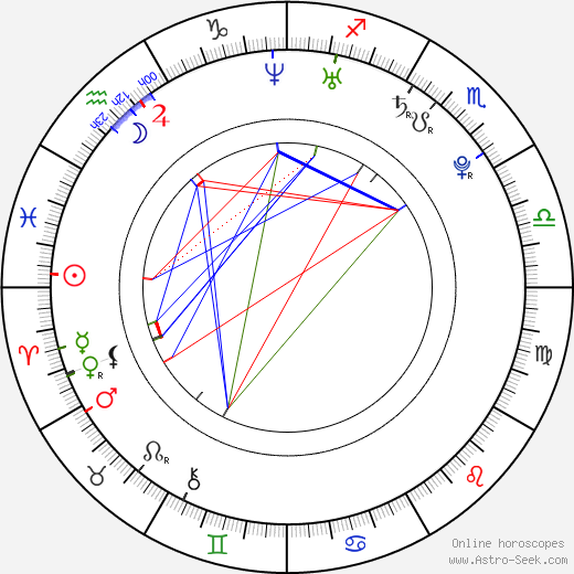 Václav Baron birth chart, Václav Baron astro natal horoscope, astrology