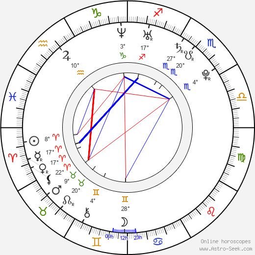 Zachary Browne birth chart, biography, wikipedia 2019, 2020