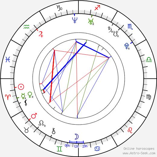 Zachary Browne astro natal birth chart, Zachary Browne horoscope, astrology
