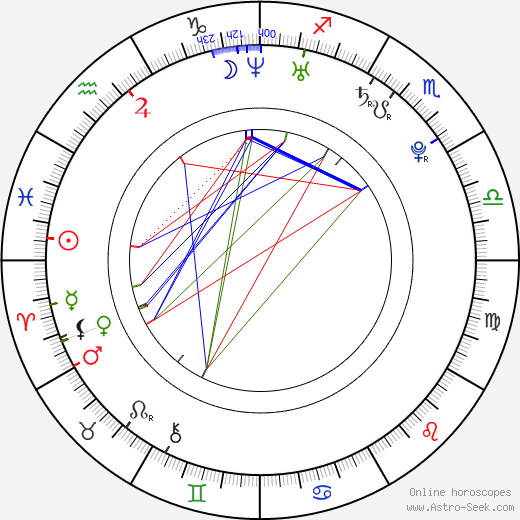 Zack Ryder astro natal birth chart, Zack Ryder horoscope, astrology