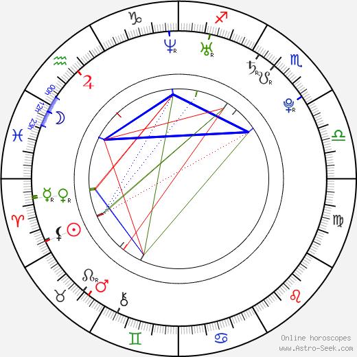 Amy Ried день рождения гороскоп, Amy Ried Натальная карта онлайн