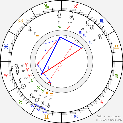 Angel Locsin birth chart, biography, wikipedia 2020, 2021