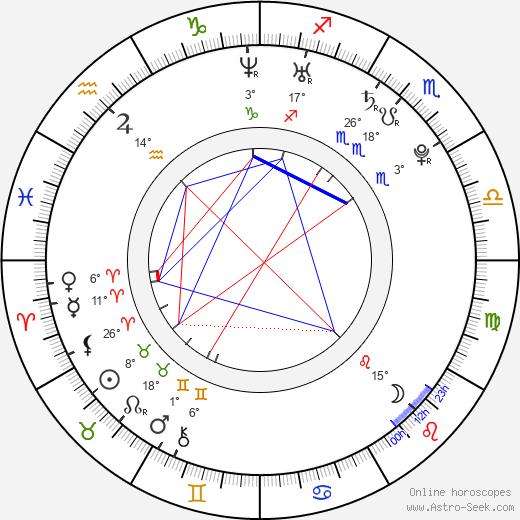 Brandon Baker birth chart, biography, wikipedia 2019, 2020