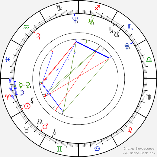 Diane Willems astro natal birth chart, Diane Willems horoscope, astrology
