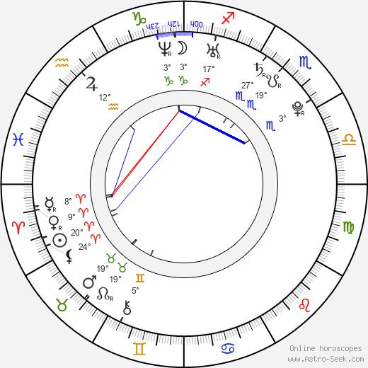 Dion Phaneuf birth chart, biography, wikipedia 2019, 2020