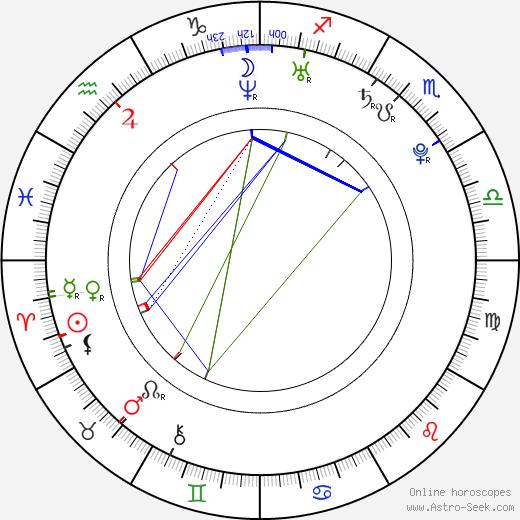 Dion Phaneuf birth chart, Dion Phaneuf astro natal horoscope, astrology