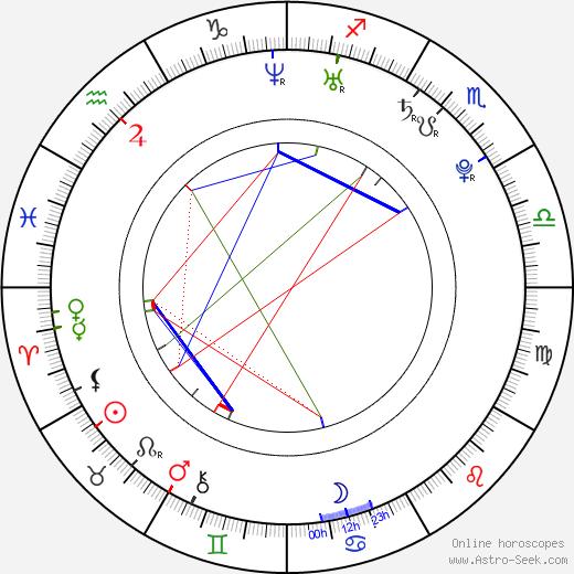 Falk Hentschel astro natal birth chart, Falk Hentschel horoscope, astrology