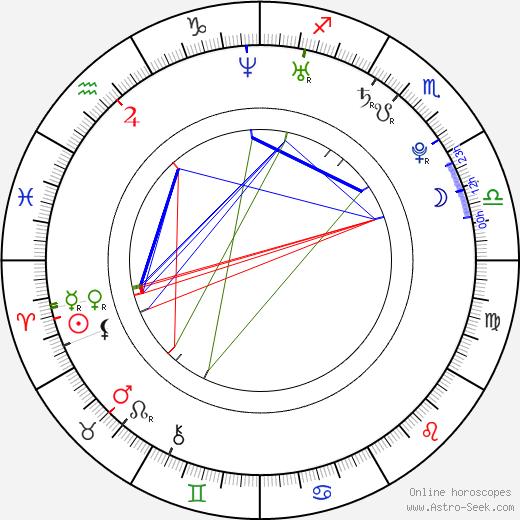 Gary Alcock birth chart, Gary Alcock astro natal horoscope, astrology