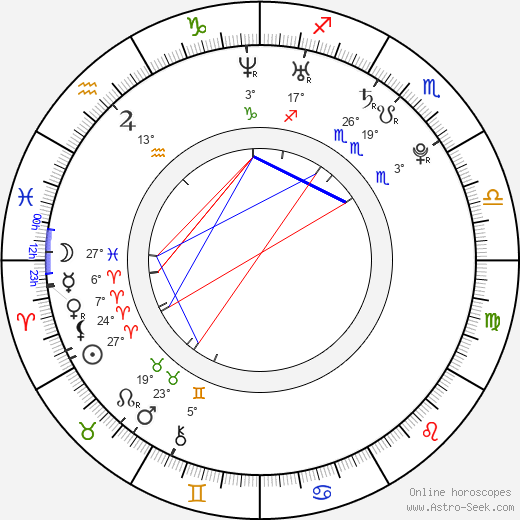 Heidi Shepherd birth chart, biography, wikipedia 2019, 2020