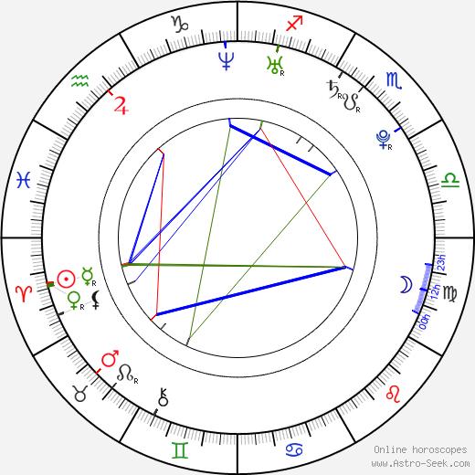 Jennifer Missoni день рождения гороскоп, Jennifer Missoni Натальная карта онлайн